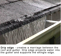 Drip Edge Gutter System Northern Virginia Gutters